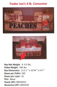 Trader Joe's peaches Image/FDA