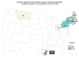 Salmonella map/CDC