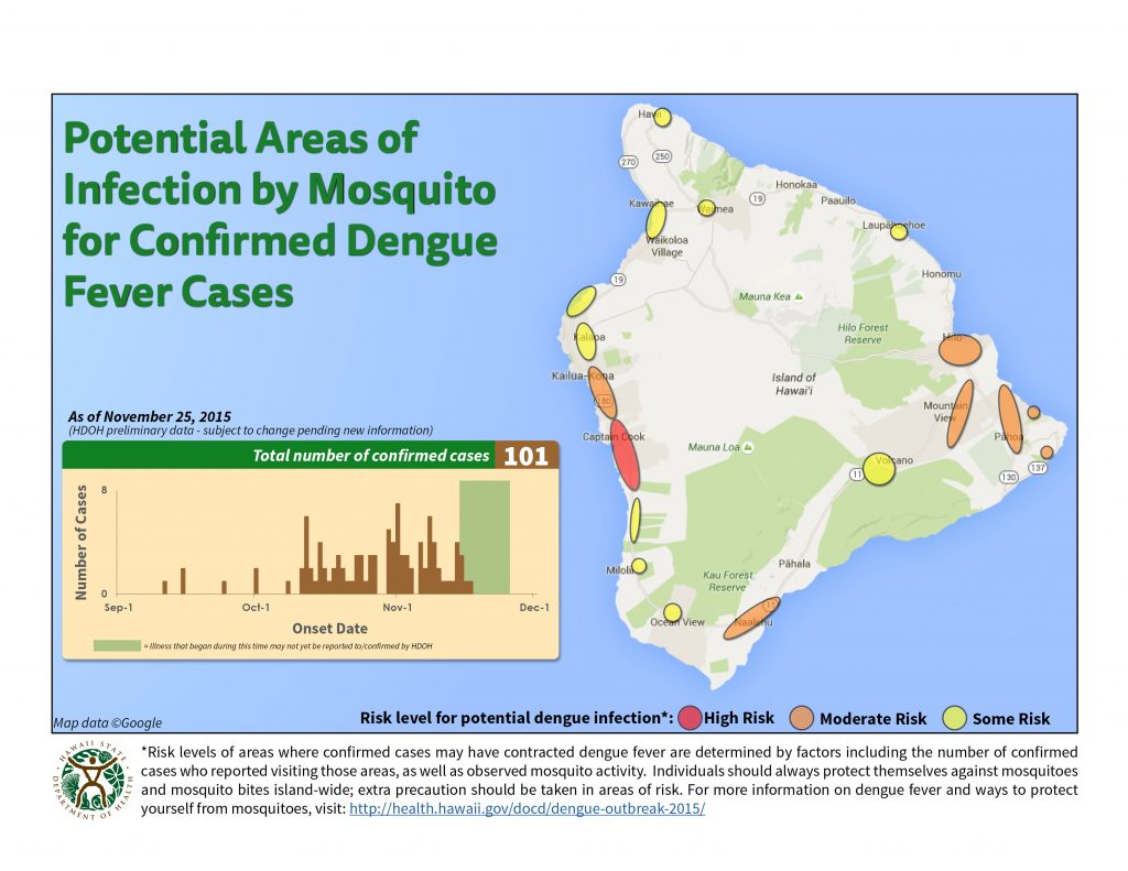 Hawaii dengue map/HDOH