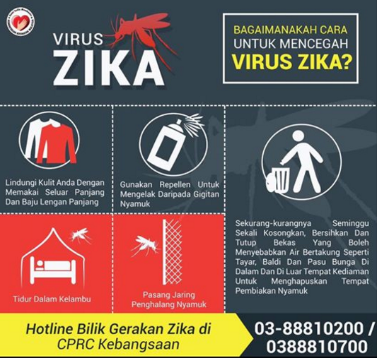 Image/Malaysia Health Ministry