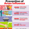 avian influenza prevention/CHP