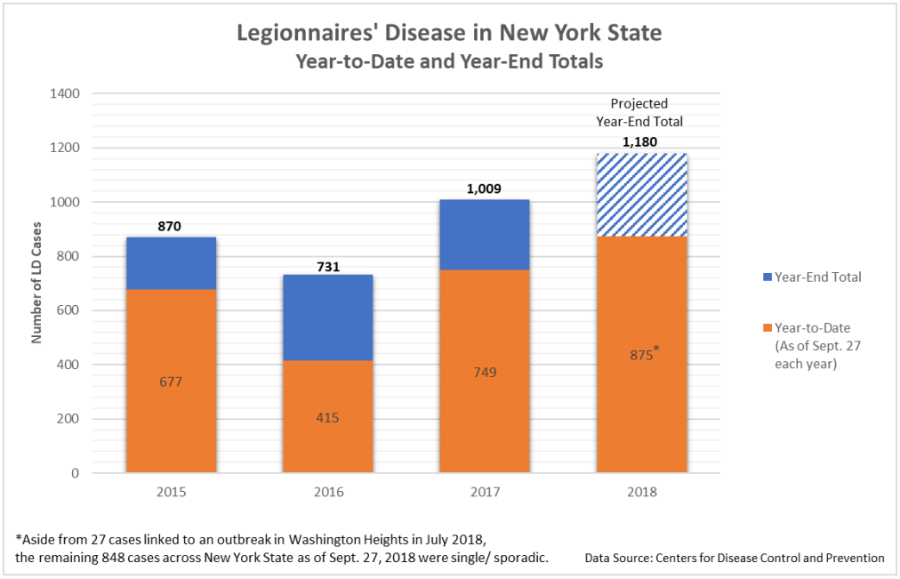 Image/Alliance to Prevent Legionnaires' Disease