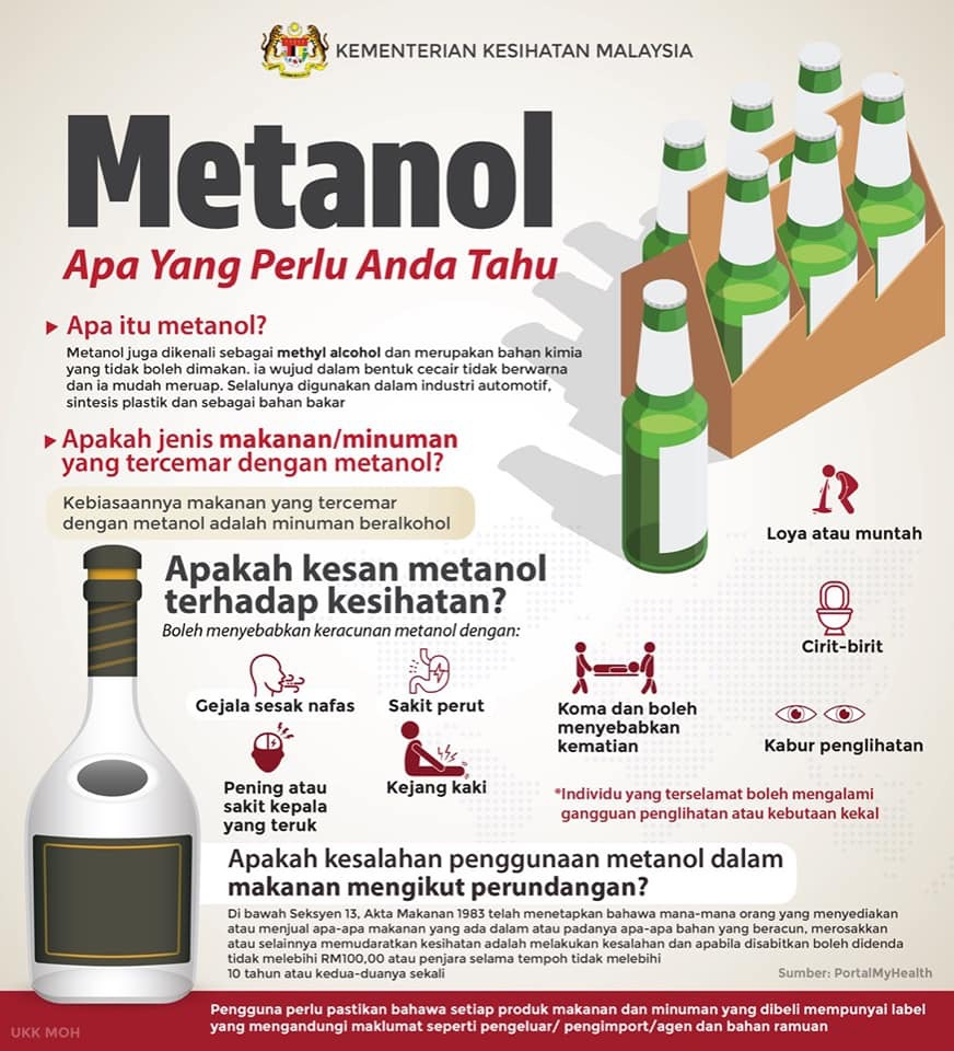 Methanol poisoning cluster in Malaysia - Outbreak News Today