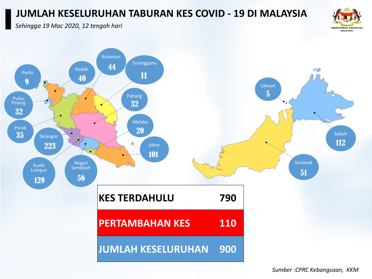 Malaysia Reports 110 Additional Covid 19 Cases Total Now 900 Outbreak News Today
