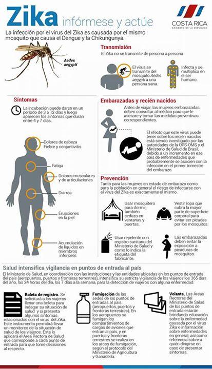 Zika virus/Costa Rica Health Ministry