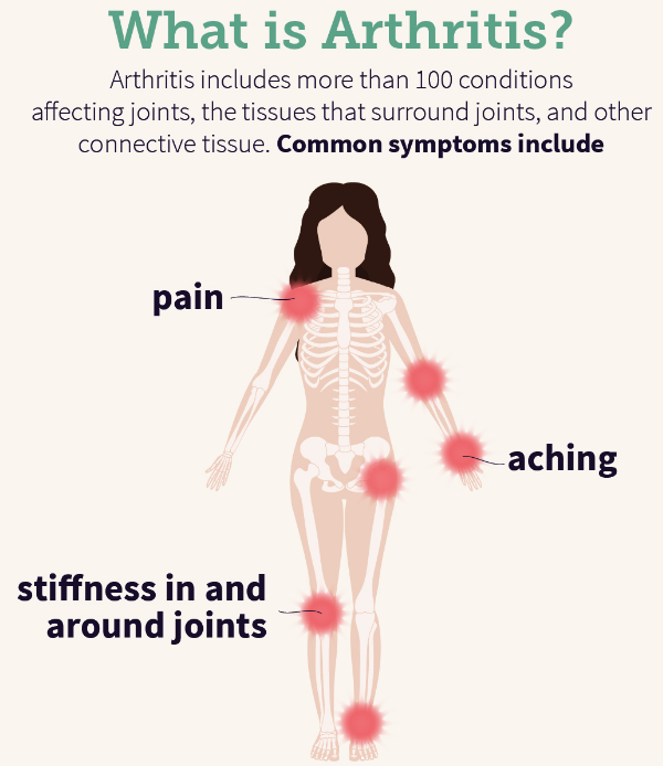 Seven foods that are bad for joint pain and arthritis - Outbreak News Today