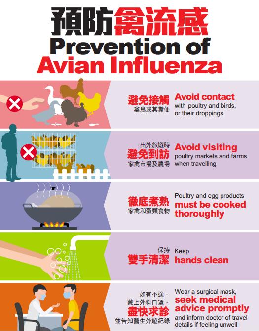 avian influenza prevention/CHP