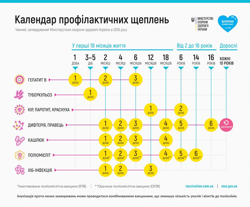 Image/Ukraine MOH