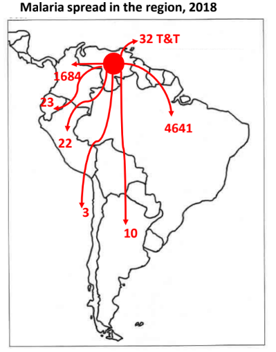 malaria spread